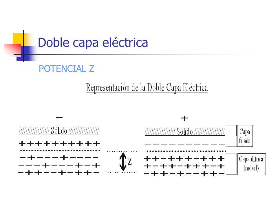 Doble capa eléctrica POTENCIAL Z