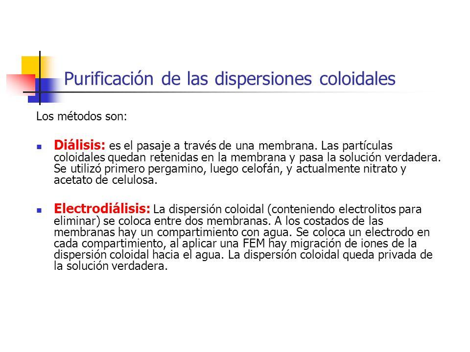 Purificación de las dispersiones coloidales