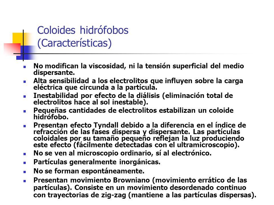 Coloides hidrófobos (Características)
