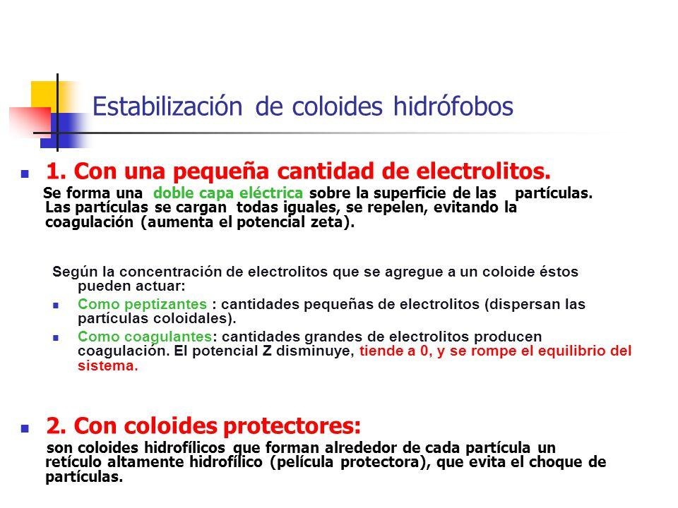 Estabilización de coloides hidrófobos
