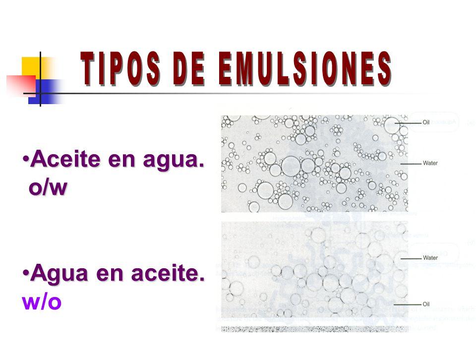 TIPOS DE EMULSIONES Aceite en agua. o/w Agua en aceite. w/o