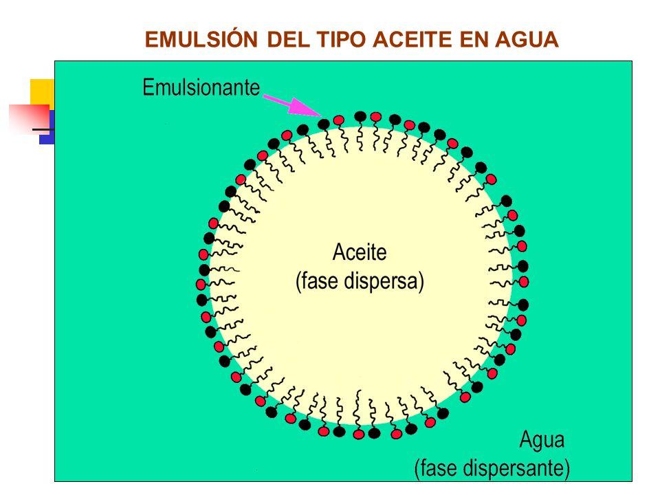 EMULSIÓN DEL TIPO ACEITE EN AGUA