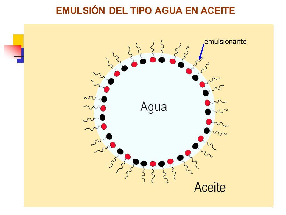 EMULSIÓN DEL TIPO AGUA EN ACEITE