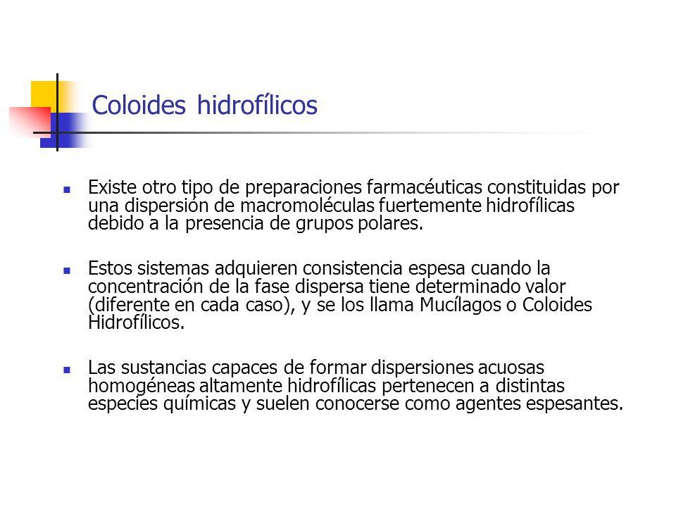Coloides hidrofílicos