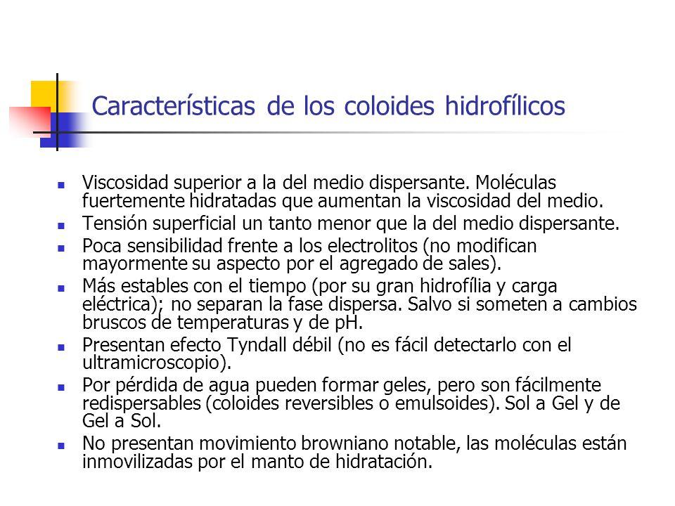 Características de los coloides hidrofílicos