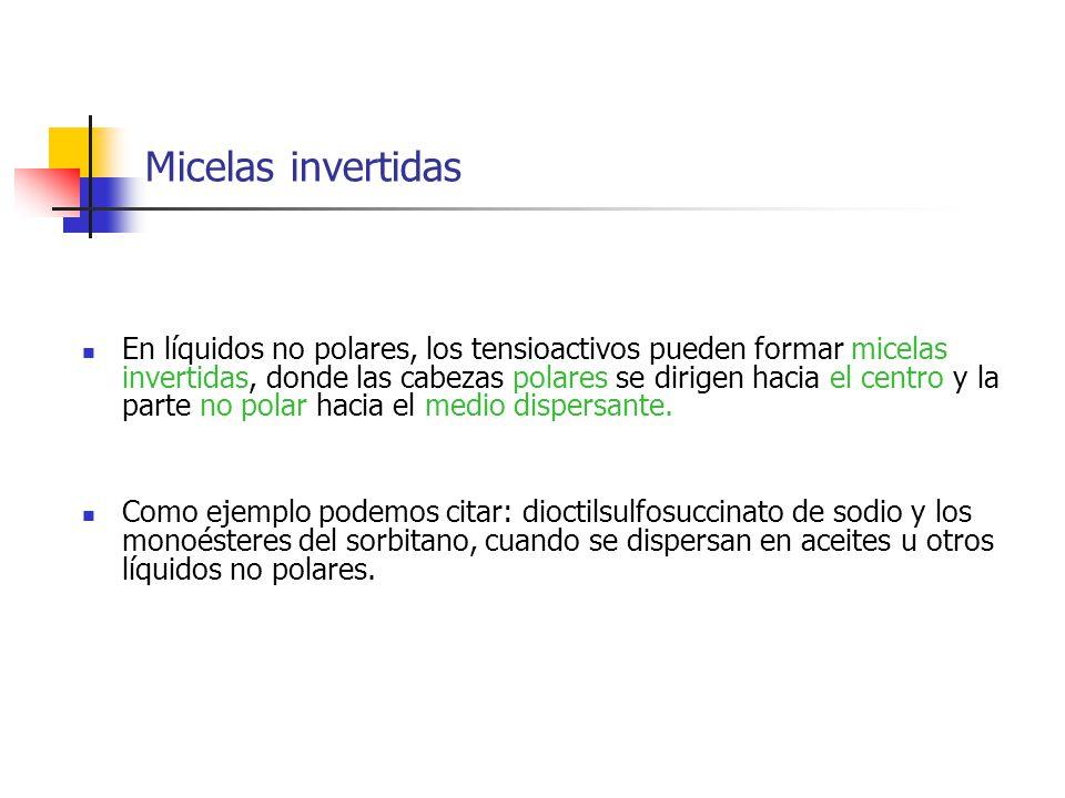 Micelas invertidas