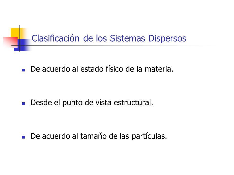 Clasificación de los Sistemas Dispersos