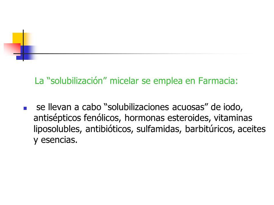La solubilización micelar se emplea en Farmacia: