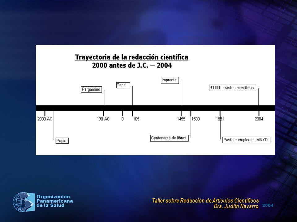 Taller sobre Redacción de Artículos Científicos Dra. Judith Navarro