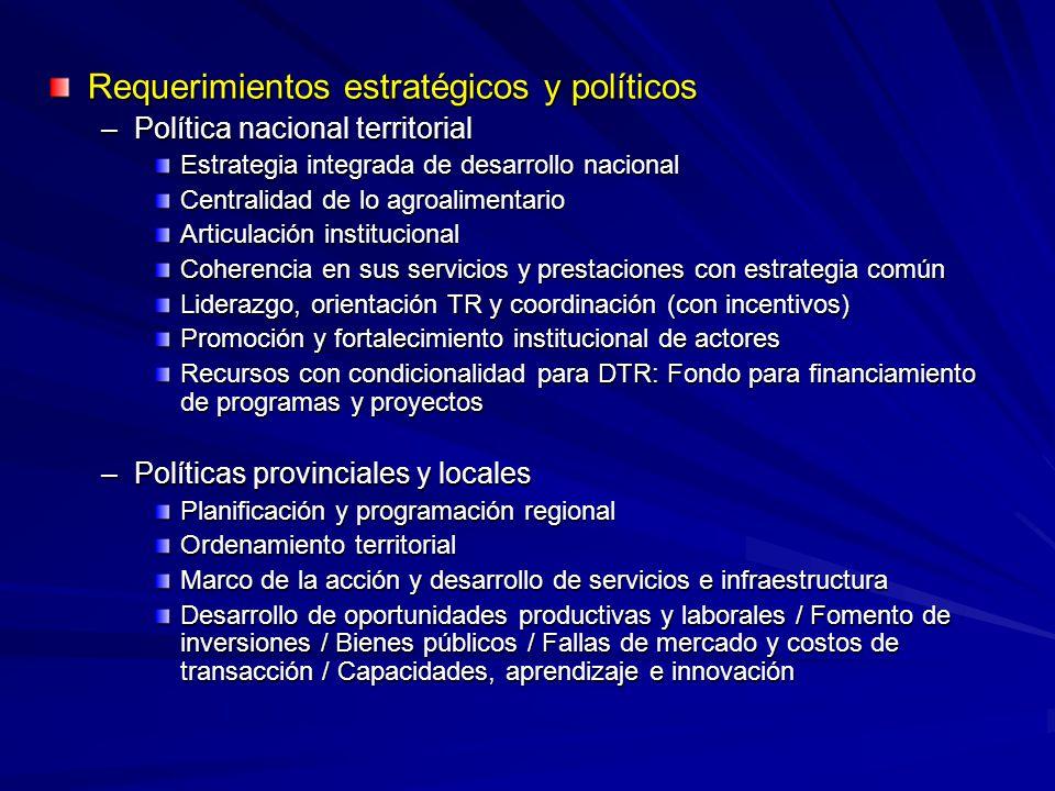 Requerimientos estratégicos y políticos