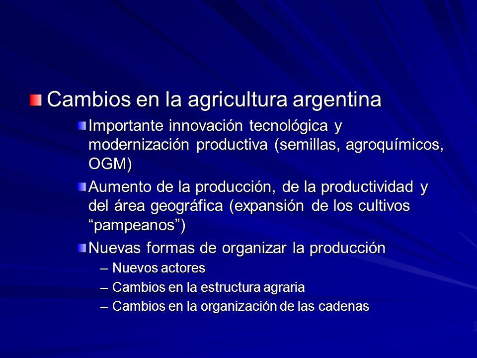 Cambios en la agricultura argentina