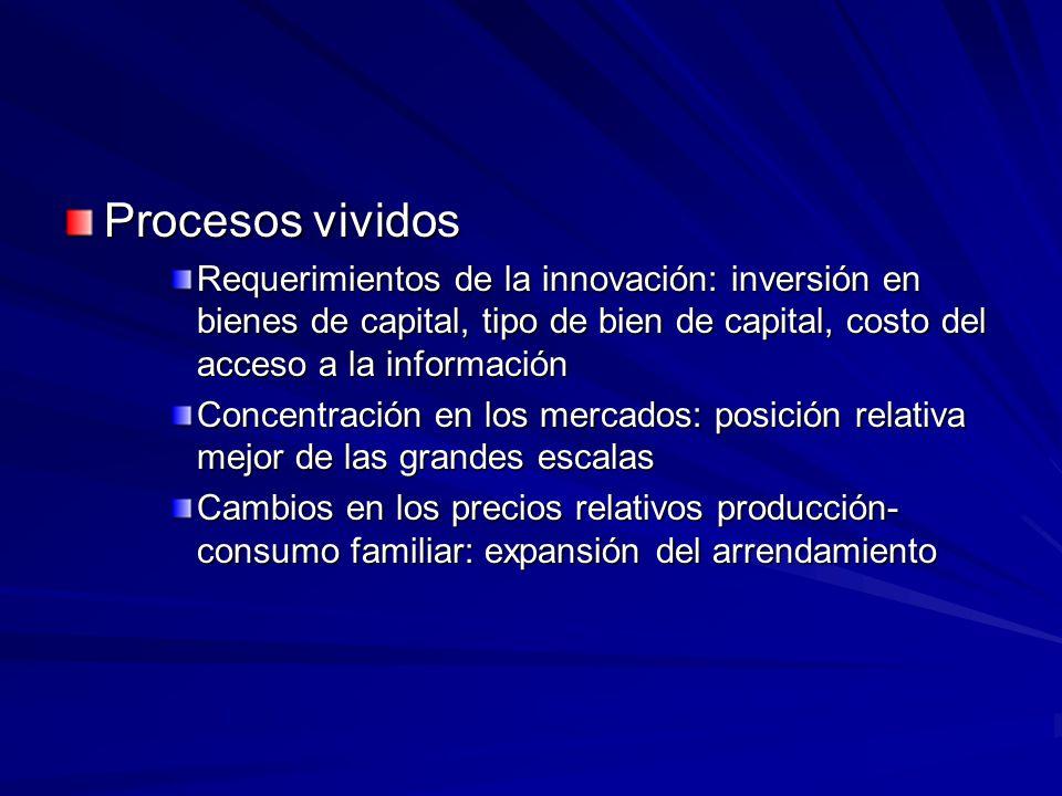 Procesos vividos Requerimientos de la innovación: inversión en bienes de capital, tipo de bien de capital, costo del acceso a la información.