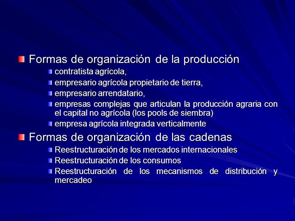 Formas de organización de la producción