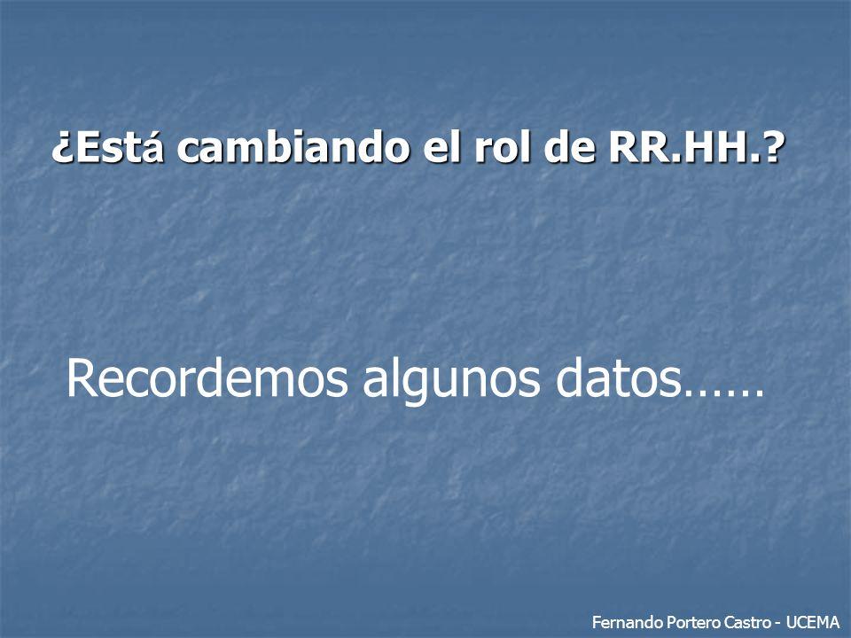 ¿Está cambiando el rol de RR.HH.