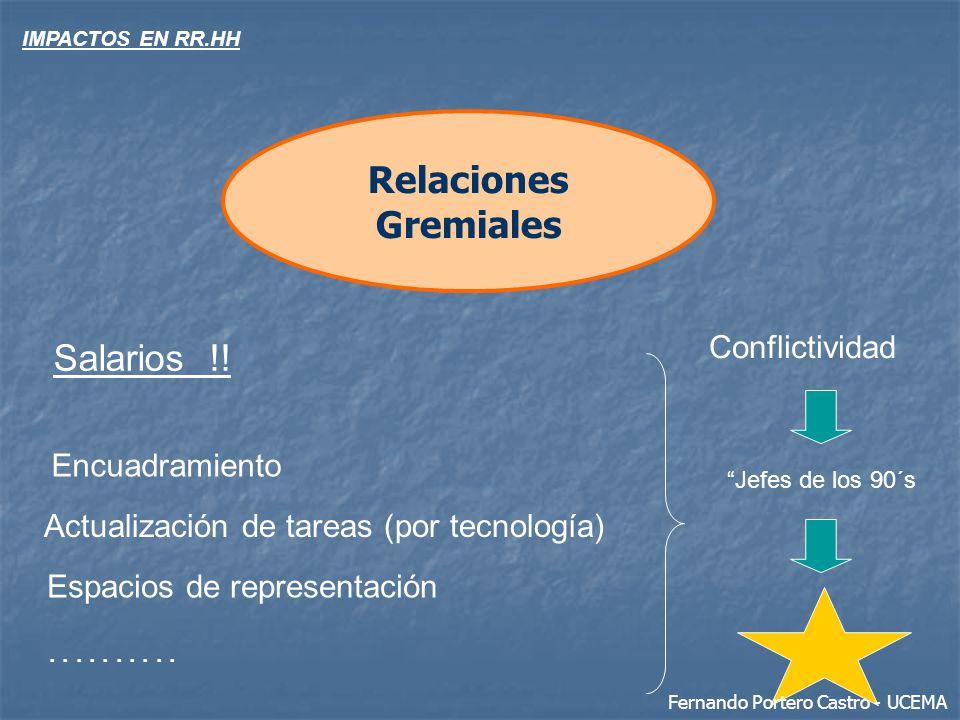 Relaciones Gremiales Salarios !! Conflictividad Encuadramiento