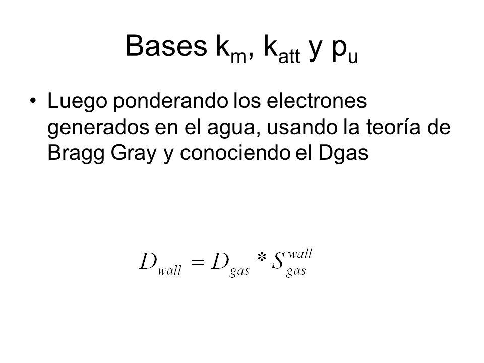 Bases km, katt y pu Luego ponderando los electrones generados en el agua, usando la teoría de Bragg Gray y conociendo el Dgas.