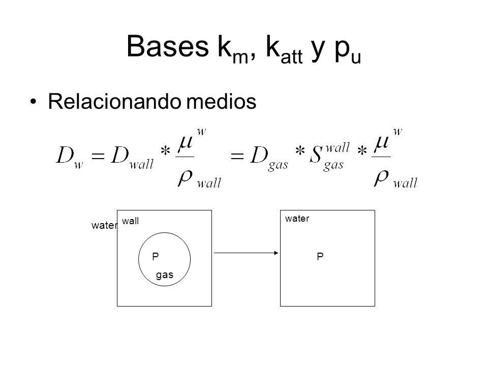 Bases km, katt y pu Relacionando medios wall P gas water