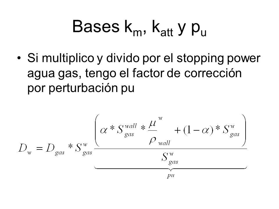 Bases km, katt y pu Si multiplico y divido por el stopping power agua gas, tengo el factor de corrección por perturbación pu.