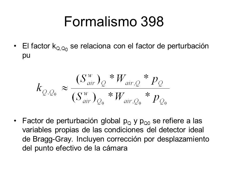 Formalismo 398 El factor kQ,Q0 se relaciona con el factor de perturbación pu.