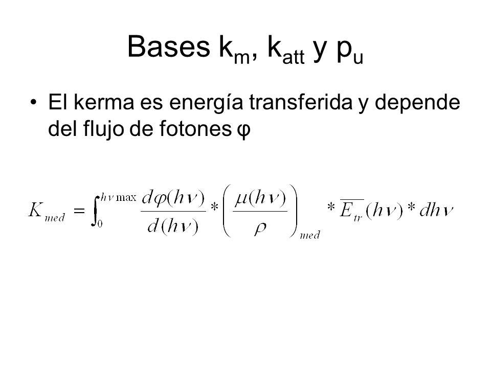 Bases km, katt y pu El kerma es energía transferida y depende del flujo de fotones φ