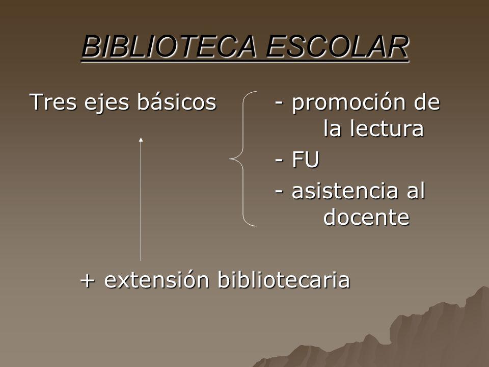 BIBLIOTECA ESCOLAR Tres ejes básicos - promoción de la lectura - FU