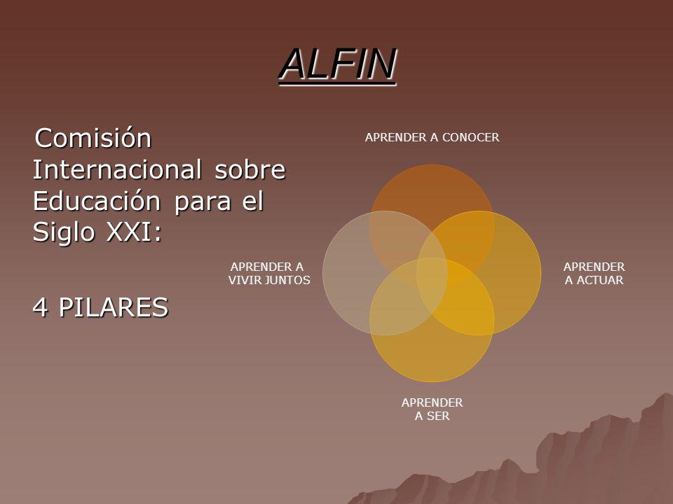 ALFIN Comisión Internacional sobre Educación para el Siglo XXI: