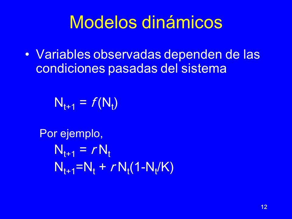 Modelos dinámicos Variables observadas dependen de las condiciones pasadas del sistema. Nt+1 = f (Nt)