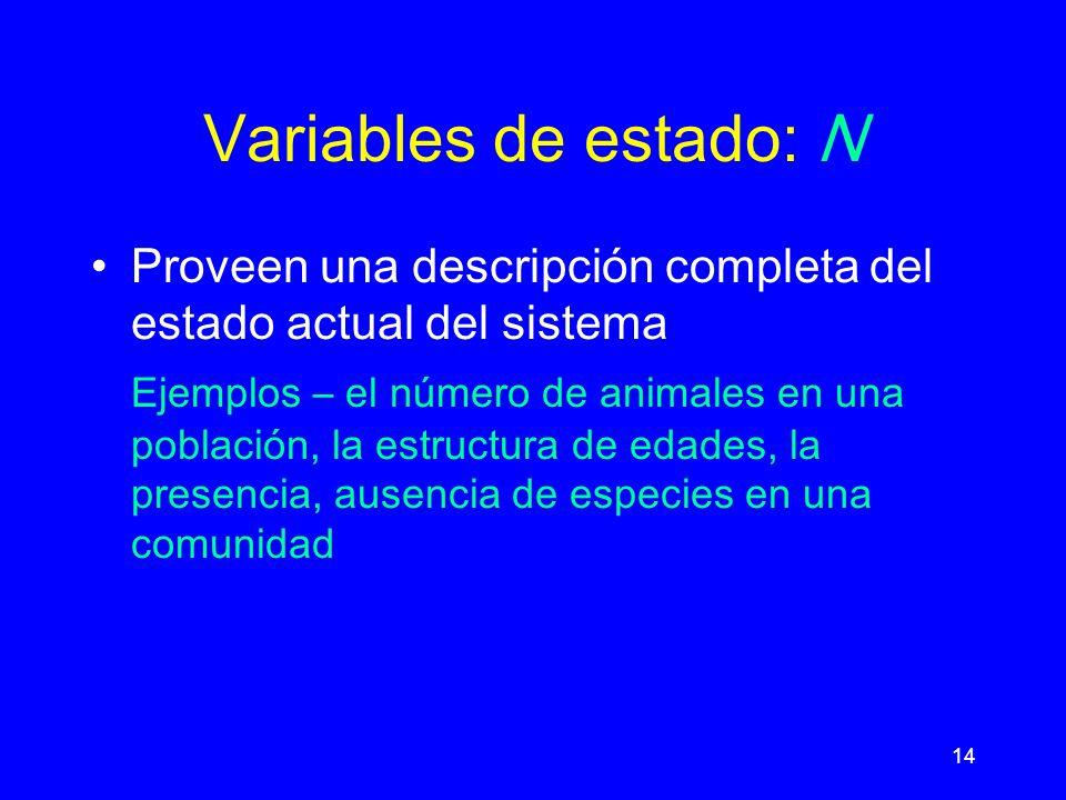 Variables de estado: N Proveen una descripción completa del estado actual del sistema.