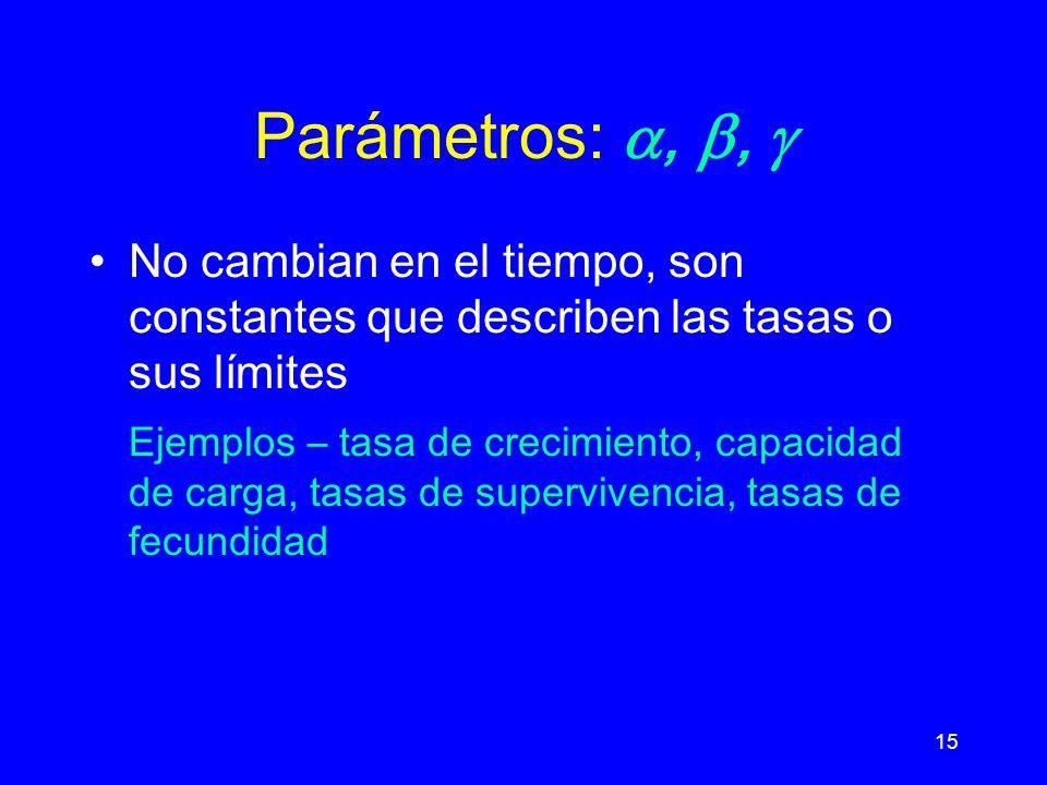 Parámetros: a, b, g No cambian en el tiempo, son constantes que describen las tasas o sus límites.