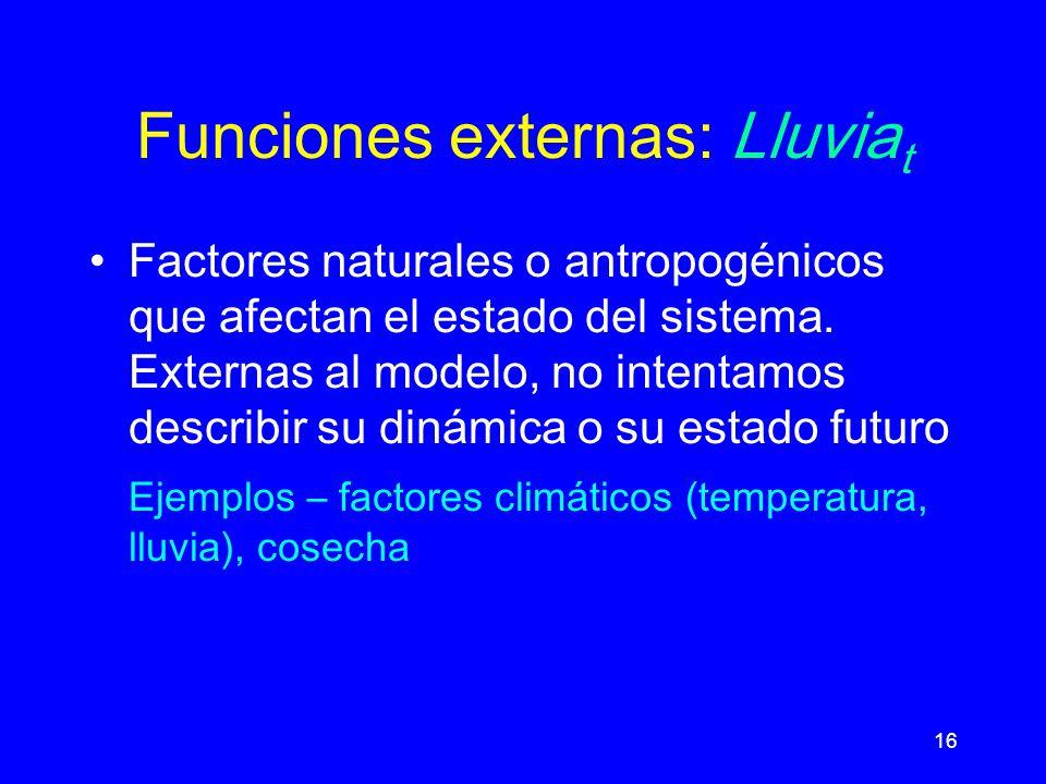 Funciones externas: Lluviat
