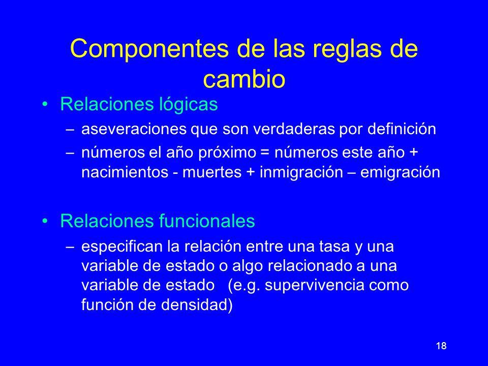 Componentes de las reglas de cambio