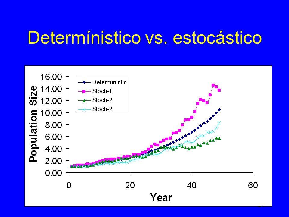 Determínistico vs. estocástico
