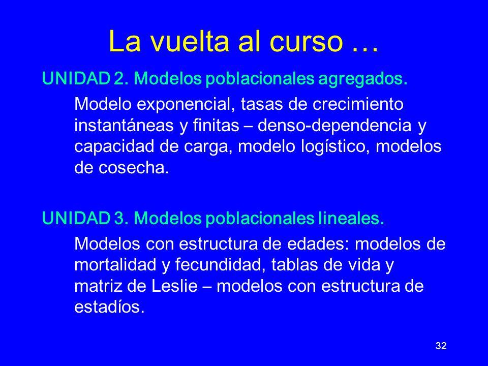 La vuelta al curso … UNIDAD 2. Modelos poblacionales agregados.