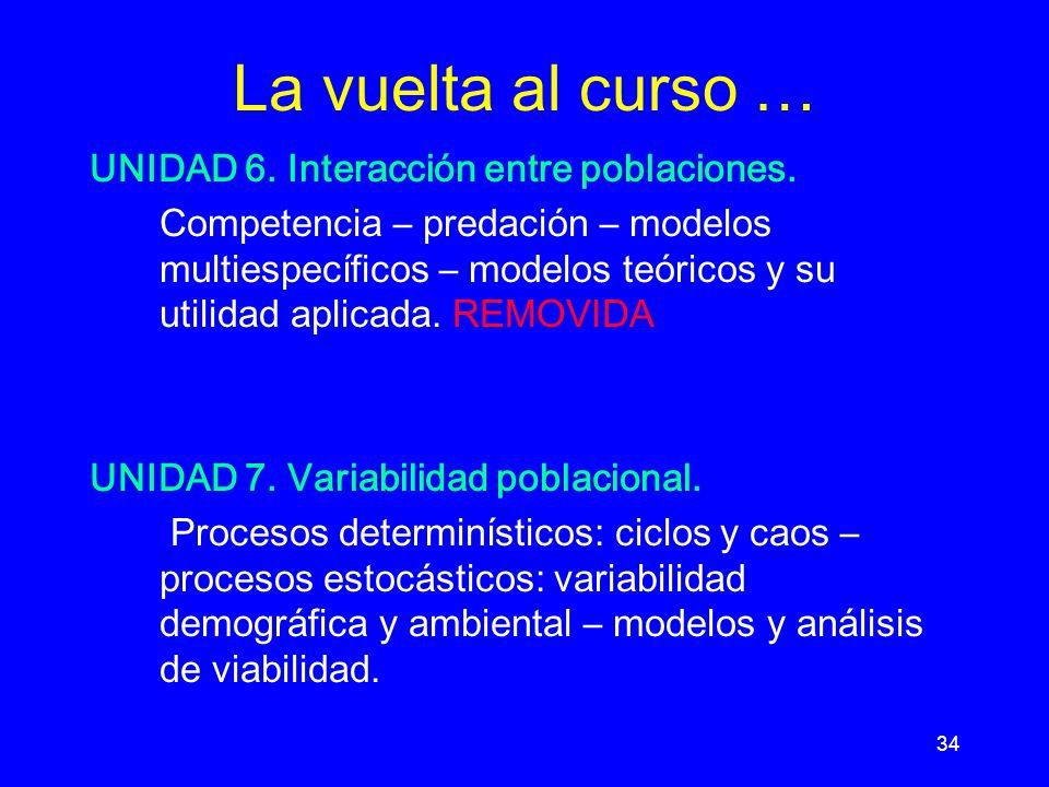 La vuelta al curso … UNIDAD 6. Interacción entre poblaciones.