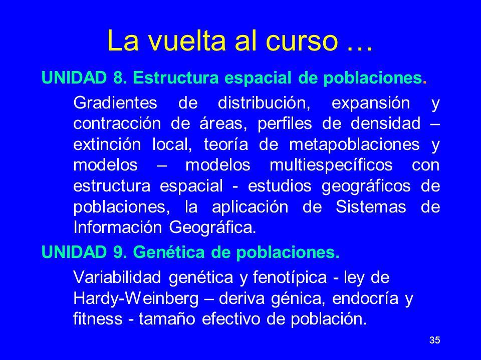 La vuelta al curso … UNIDAD 8. Estructura espacial de poblaciones.