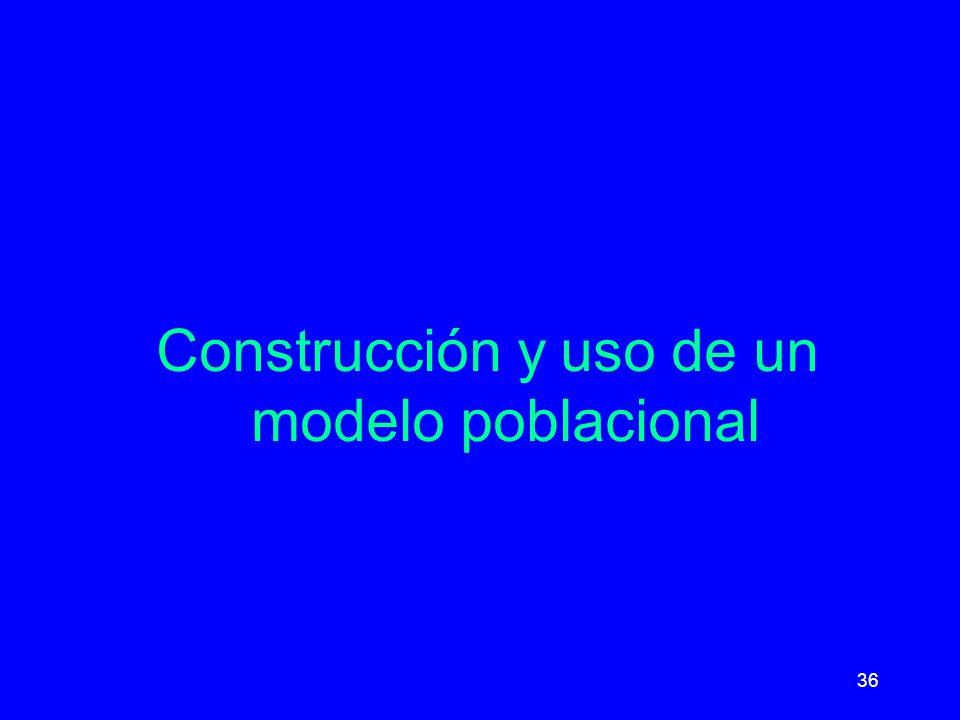 Construcción y uso de un modelo poblacional