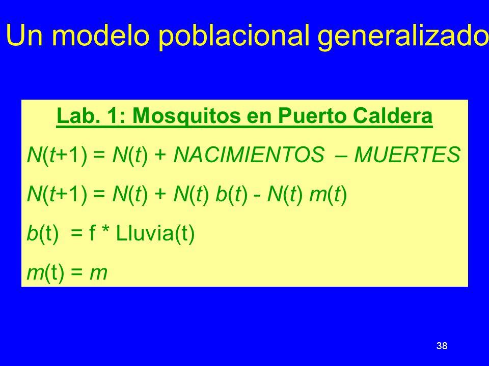 Lab. 1: Mosquitos en Puerto Caldera