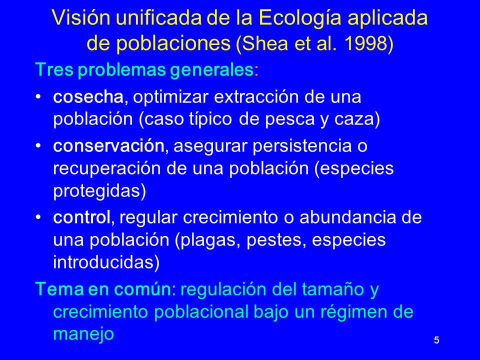 Visión unificada de la Ecología aplicada de poblaciones (Shea et al