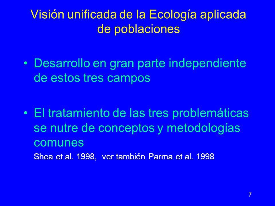 Visión unificada de la Ecología aplicada de poblaciones