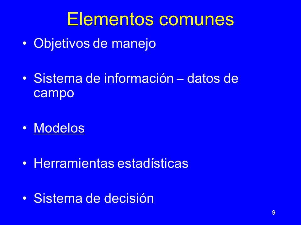 Elementos comunes Objetivos de manejo