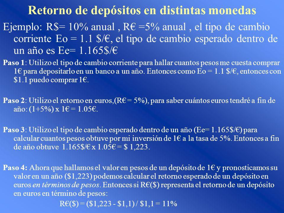 Retorno de depósitos en distintas monedas