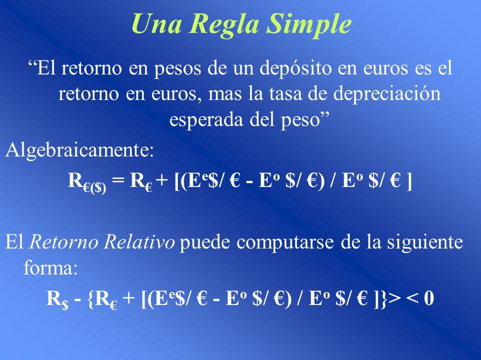Una Regla Simple El retorno en pesos de un depósito en euros es el retorno en euros, mas la tasa de depreciación esperada del peso