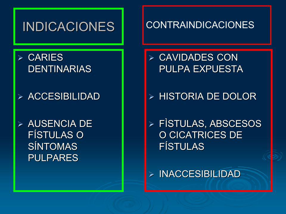 INDICACIONES CONTRAINDICACIONES CARIES DENTINARIAS ACCESIBILIDAD