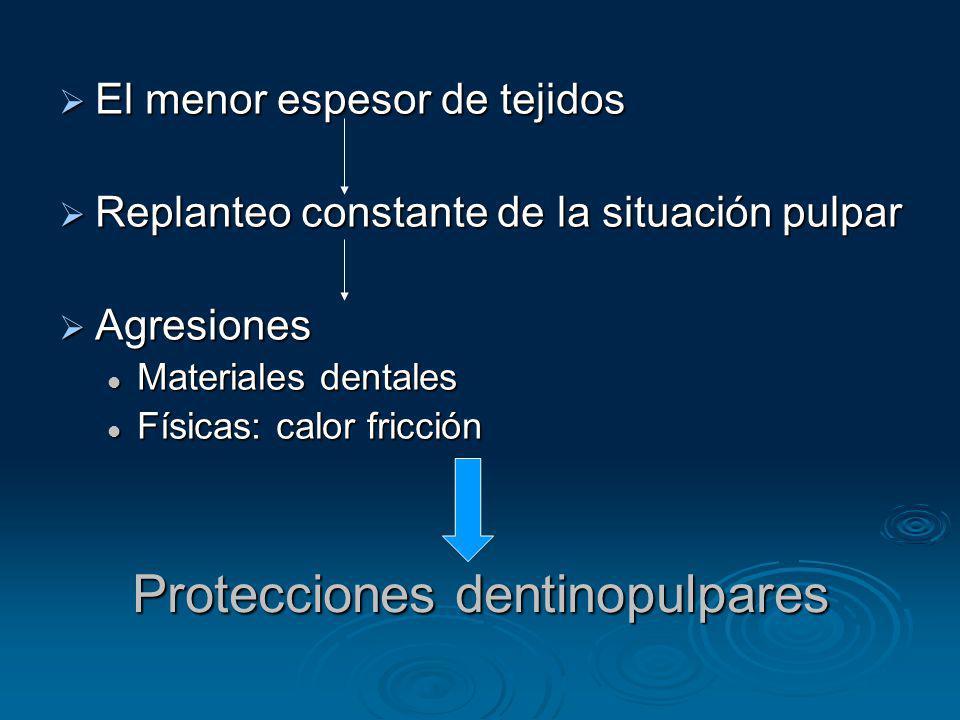 Protecciones dentinopulpares