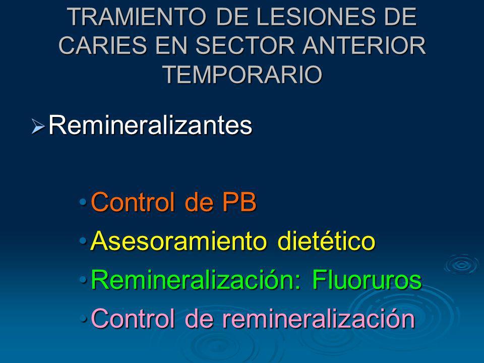 TRAMIENTO DE LESIONES DE CARIES EN SECTOR ANTERIOR TEMPORARIO