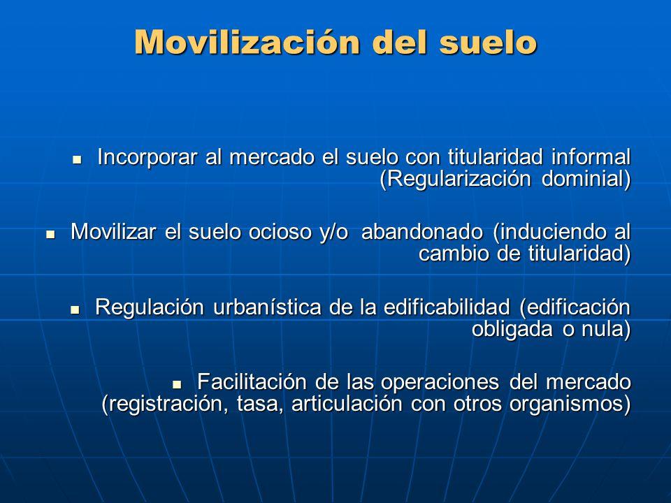 Movilización del suelo