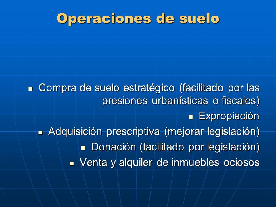 Operaciones de suelo Compra de suelo estratégico (facilitado por las presiones urbanísticas o fiscales)