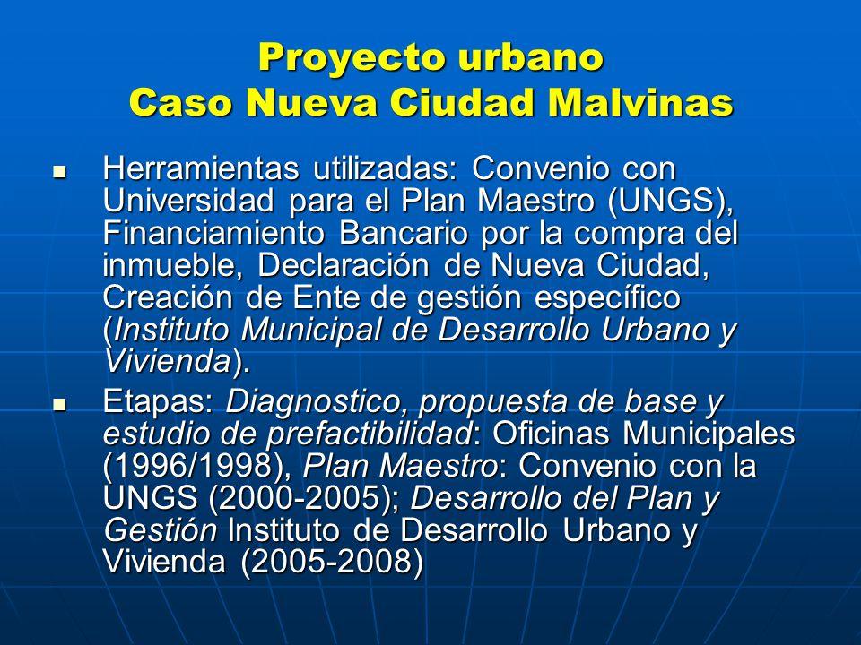 Proyecto urbano Caso Nueva Ciudad Malvinas