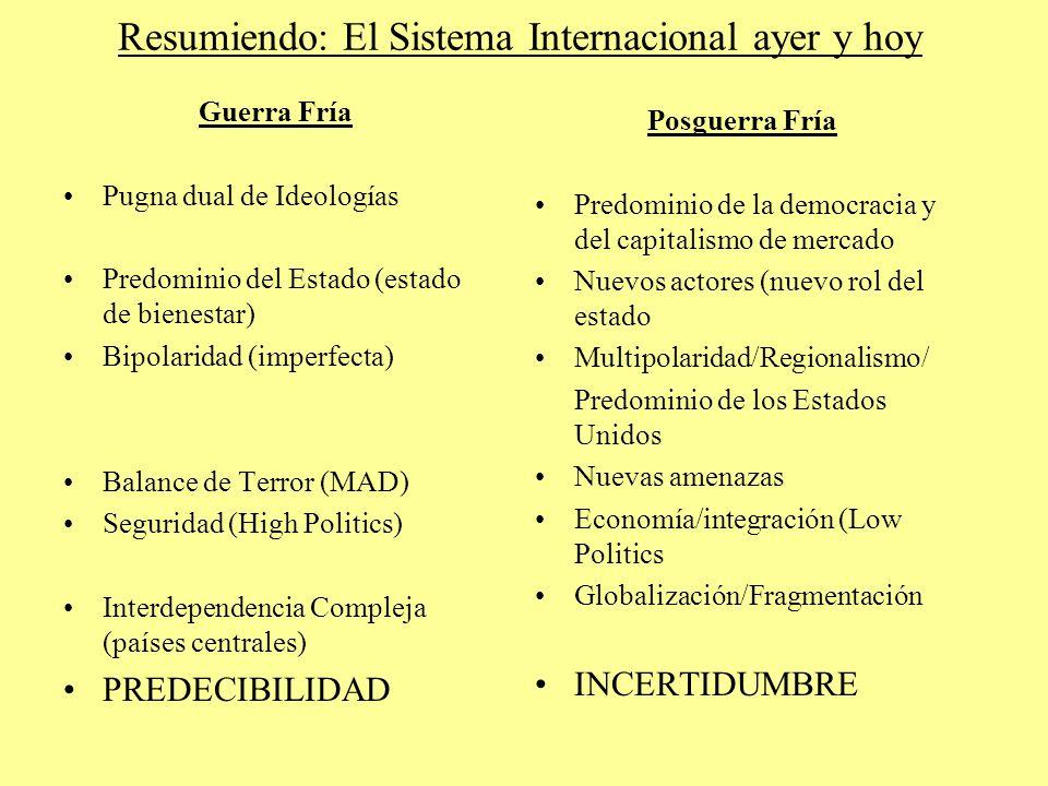 Resumiendo: El Sistema Internacional ayer y hoy