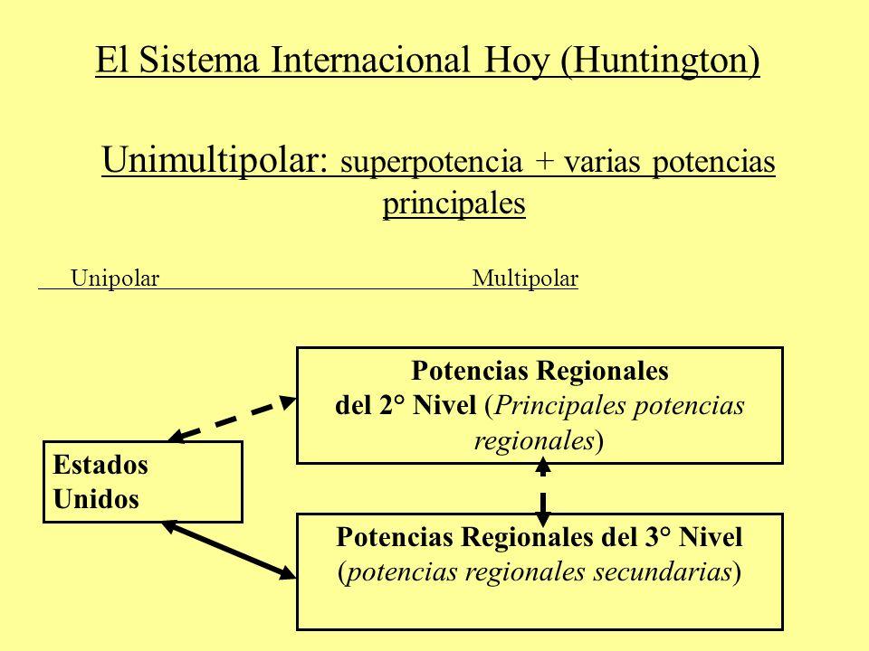 El Sistema Internacional Hoy (Huntington)